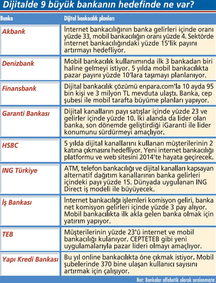 e-banka